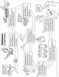 Free No David (by David Shannon) Alphabet Capital and Lowercase Letters Handwriting Practice. For Educational Purposes Only. Freebie for a teacher from a teacher. Regina Davis aka Queen Chaos at Fairy Tales And Fiction By Beginning Of The School Year, First Day Of School, Alphabet Activities, Book Activities, David Shannon, Christmas Coloring Sheets, Author Studies, Kindergarten Literacy, No David Kindergarten
