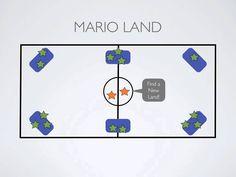 P.E. Games - Mario Land