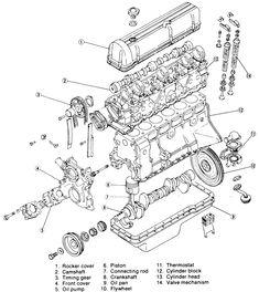 Honda Accord Engine Diagram   Diagrams: Engine parts layouts ... on 2003 honda accord electrical diagram, 2002 honda accord parts diagram, honda 1.6 engine diagram, 1994 honda accord diagram, honda vtec engine diagram, 2001 honda engine diagram, 91 dodge spirit engine diagram, 96 honda accord diagram, honda crv engine diagram, honda accord transmission diagram, 91 buick park avenue engine diagram, 1996 honda accord diagram, honda v6 engine diagram, 2004 honda cr-v engine diagram, 93 honda accord wiring diagram, 2000 honda accord diagram, honda belt diagram, honda engine parts name diagram, 91 jeep cherokee engine diagram, 1987 honda accord wiring diagram,
