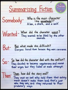 Summarizing Fiction Anchor Chart- Use the Somebody Wanted But So Then strategy when teaching your students to write a summary. Summarizing Anchor Chart, Summary Anchor Chart, Fiction Anchor Chart, Summarizing Activities, Writing Anchor Charts, Writing Activities, Reading Strategies, Reading Skills, Teaching Reading