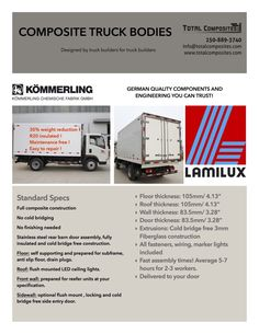 Total Composites is the exclusive importer of German engineered fibreglass composite truck body kits.