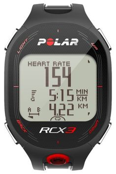 Heart Rate Monitors for Women