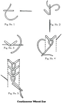 427 best embroidery images on pinterest embroidery stitches chain stitch variations can add that special touch to your embroidered linens ccuart Gallery