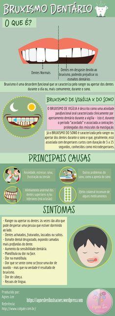 Bruxismo Dentário – Agnes Lee