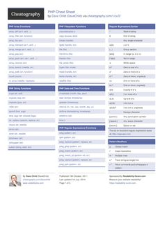 WordPress Cheat Sheet by DaveChild - Cheatography.com: Cheat Sheets For Every Occasion