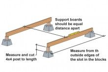 First, place the two remaining corner Dek-Block® piers. Next, measure the depth of the shed floor from the outside edge of one block to the outside edge of the next block. Use the same width between Dek-Block® piers as the first row. Remove the first support board and temporarily position a 2x6 end board on top of the first rows 4x4 post or block, and extend to the outside corner block.