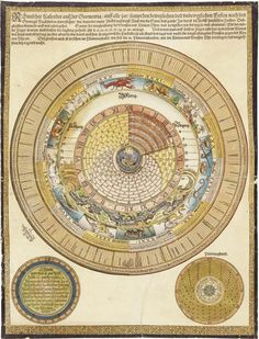 Full Infographic - Planetary Aspect Meanings - Relationship Between Planets in Astrology, Zodiac Signs and Natal Charts Lunar Calendar 2018, Moon Calendar, Vintage Globe, Vintage World Maps, Ancient Astronomy, Arte Peculiar, Celestial Map, Ceiling Painting, Aquarius Zodiac