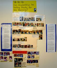 Making Learning Visible: Documentation Exhibition Documentation to share back with learners Reggio Documentation, Visible Thinking, Emergent Curriculum, Reflective Practice, Visible Learning, Infant Classroom, Philosophy Of Education, Learning Process, Reggio Emilia