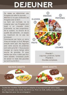 Vegan Kitchen, Paleo, Low Carb, Fitness, Healthy, Food, Sport, Ramadan, Lotus