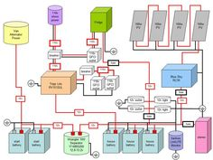 rv dc volt circuit breaker wiring diagram power system on an rh pinterest com rv wiring diagram for 30 amps rv wiring diagram 50 amp