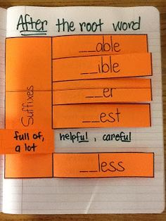 Jennifer's Teaching Tools: Prefixes and Suffixes! We then made these flipbooks to add to our reader's notebooks. We used the books to quiz partners on prefixes and suffixes. Teaching Language Arts, Classroom Language, Teaching Writing, Teaching Tools, Teaching English, Language Study, English Language Arts, Teaching Ideas, Word Study