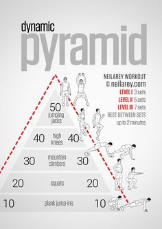 Get ready to sweat! Dynamic pyramid workout for all fitness levels - no equipment required. Print & Use.