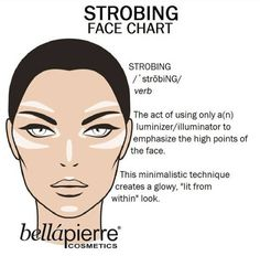 The New Make-up Craze - Strobing!!  www.youniqueproducts.com/Beautilashious