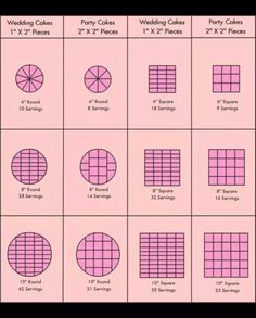Earlene Moore Cake Serving Chart