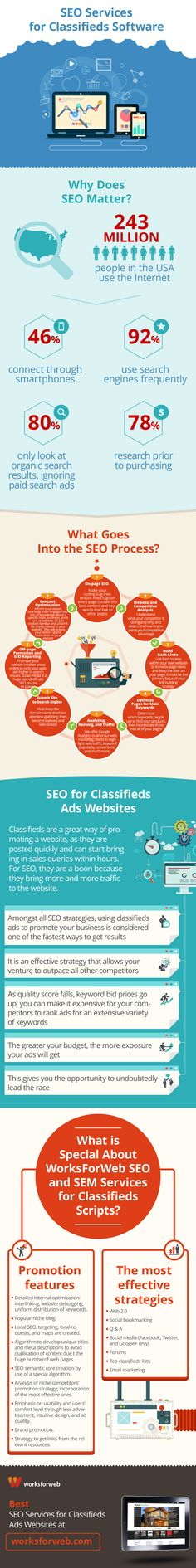 SEO Services for Classifieds Software   #infographic #SEO