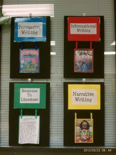 Third Grade Writing Genres