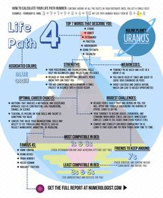 life path 4 interpretation