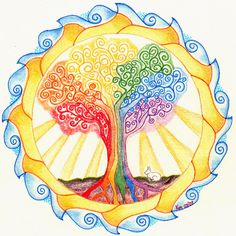 chakra color tree mandala; No I don't know what it means. I know it's pretty. I'll look it up later.