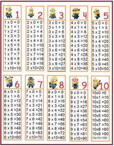 Preschool Math, Math Classroom, Teaching Math, Math Math, Preschool Charts, Kids Math Worksheets, Math Activities, Math Tables, Multiplication Chart