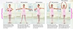 Ballet position and names