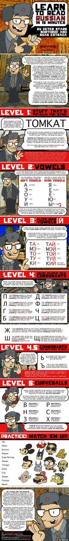 The russian alphabet- explanation