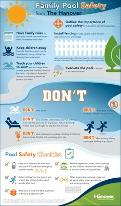 Select The Items That Are Safe For The Pool Or Beach Watersafety Kidactivities Coloring And