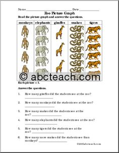 zoo worksheets | ... zoo animals students practice reading basic graphs with this zoo