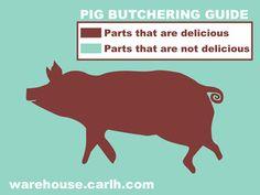 pig butchering guide
