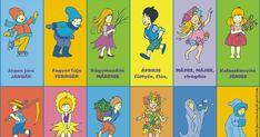 Nagyon jó, fejlesztő internetes játékok - angol honlap      A HÓNAPSOROLÓ  versike rajzait kiszíneztem,   négyzethálóba szerkesztettem,... Blog Writing, Pre School, Special Education, Preschool Activities, Kids Learning, Graffiti, Kindergarten, Homeschool, Seasons