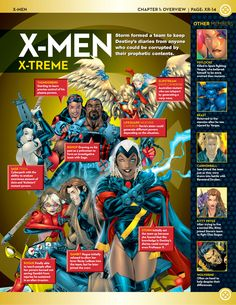 X-Men: Xtreme X-Men Team My most favorable team from X-Men Universe, even with the switch out of characters