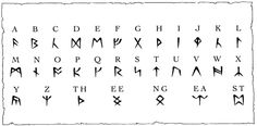 Cool alphabets to use. - Imgur