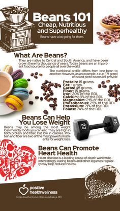 Beans 101- Cheap, Nutritious and Superhealthy - Infographic