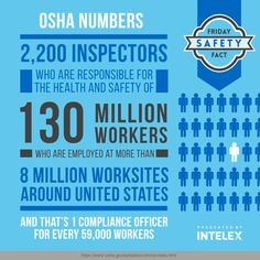 This mini infographic outlines some of the Interesting OSHA numbers. Construction Safety, Health And Safety, No Response, Infographic, Numbers, Friday, Facts, Infographics, Visual Schedules