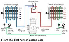 geothermal heating and cooling   south dakota geothermal district heating an outside tank and cooling ...