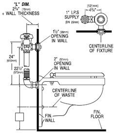 Septic Systems For Dummies Http Homedecormodel Com