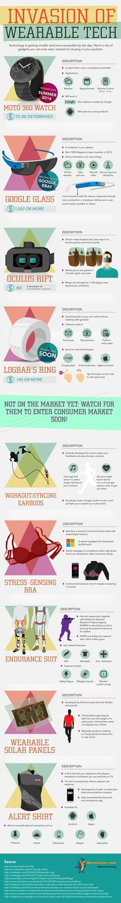 Invasion Of Wearable Tech [Wearable Electronics: http://futuristicnews.com/tag/wearable/ Smart Watches for Sale: http://futuristicshop.com/category/smart-watches-wearable-electronics/]