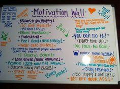Résultats de recherche d'images pour «motivation board»
