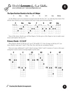 Ukulele Jazz Tabs | Catalog Listings NO jQuery TAB UI
