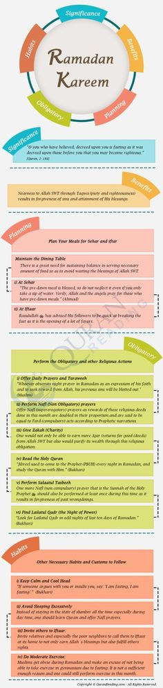 Preparation tips for Ramadan 2015 and plan for how Muslims get benefit from this holy month. See more at: http://www.quranreading.com/blog/ramadan-2015/