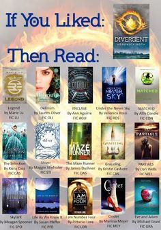 """If you loved Divergent, then read some of these titles! I will need this when I finish the book of Divergent. I Love Books, Great Books, My Books, Books To Read In Your Teens, Book Club Books, Reading Lists, Book Lists, Reading Books, Divergent Series"