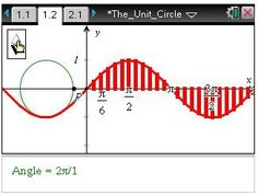 Pre-Calculus activity - Students will describe the relationship between the unit circle and the sine and cosine functions.
