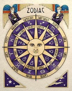 Celestial Sun Zodiac And Planets Astrology Art Print