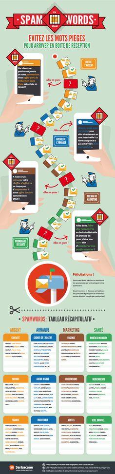 """(Infographie) Best practices : Les """"SpamWords"""", termes à éviter dans le contenu de vos emails #emailing #marketing #digital"""