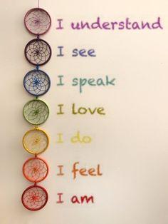 Chakra Healing, Chakra Art, Chakra Meditation, Crystal Healing, Chakra Tattoo, Healing Prayer, Chakra Symbols, Healing Quotes, Meditation Music