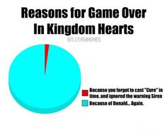 KH ~ OMG THIS IS WAY TOO TRUE!!!