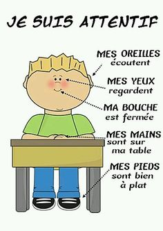 Teach Your Child to Read - Je-suis-attentif.jpg -Because language and culture are important - Give Your Child a Head Start, and.Pave the Way for a Bright, Successful Future. French Classroom, Classroom Rules, French Teacher, Teaching French, Teaching Spanish, How To Speak French, Learn French, French Education, French Resources