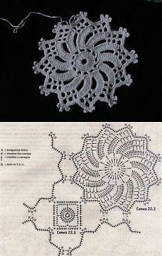 """Крутые спирали!"", - вяжем крючком из мотивов | Вязание, рукоделие, хобби | Яндекс Дзен Crochet Bedspread Pattern, Crochet Motif Patterns, Crochet Diagram, Crochet Squares, Crochet Chart, Crochet Designs, Crochet Stitches, Crochet Table Runner, Crochet Tablecloth"