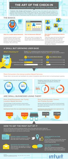 Marketing with Check-In Services [Infographic] - SalesWarp