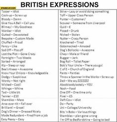 Some British slang expressions translated. Book Writing Tips, English Writing Skills, Writing Words, Learning English, English Vocabulary Words, Learn English Words, English Phrases, Slang English, British Slang Words