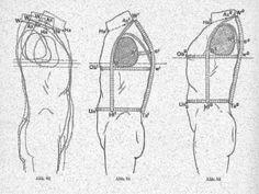 Изменение формы проймы рукава в зависимости от осанки